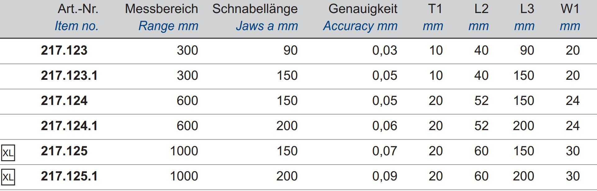 Digital-Werkstatt-Messschieber - IP65 Schutz