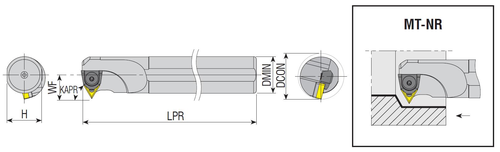 Bohrstangen MT-NR / MT-NL