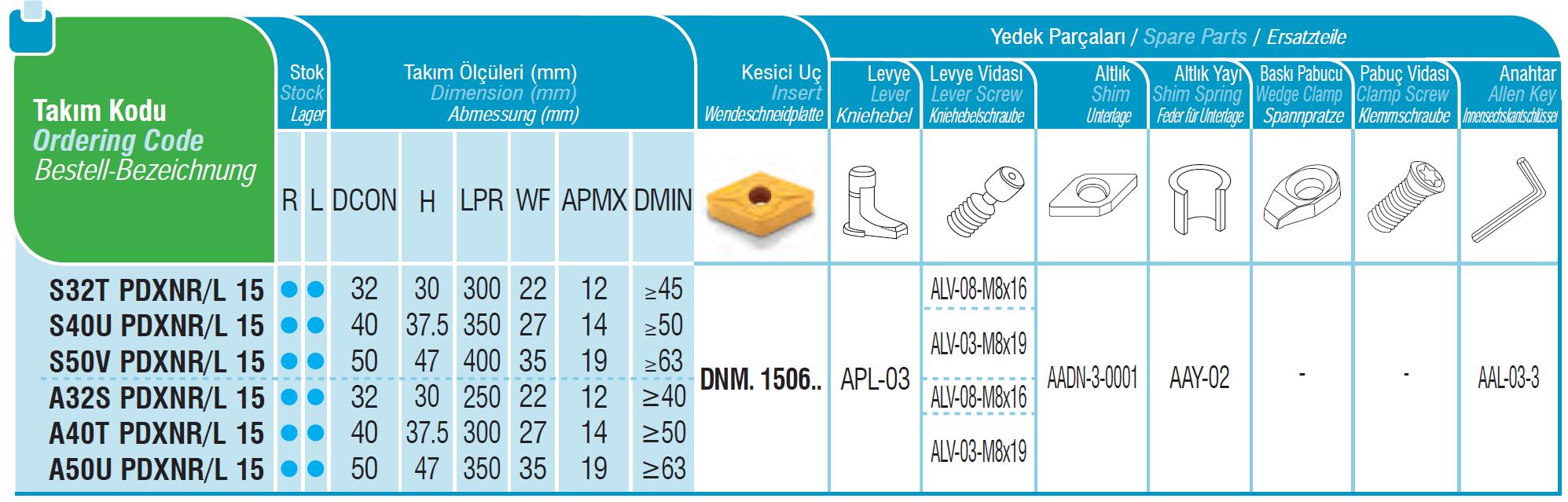 Bohrstangen PDXNR / PDXNL