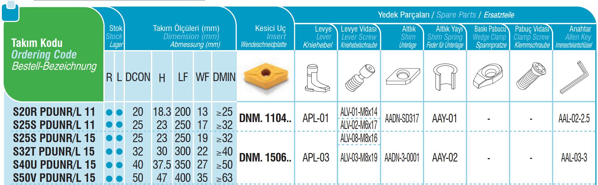 Bohrstangen PDUNR / PDUNL