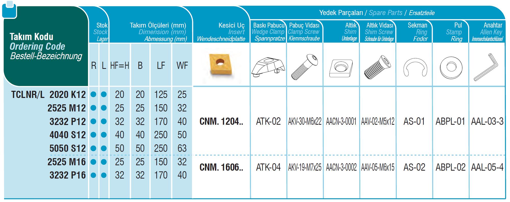 Drehhalter TCLNR 2020 K12