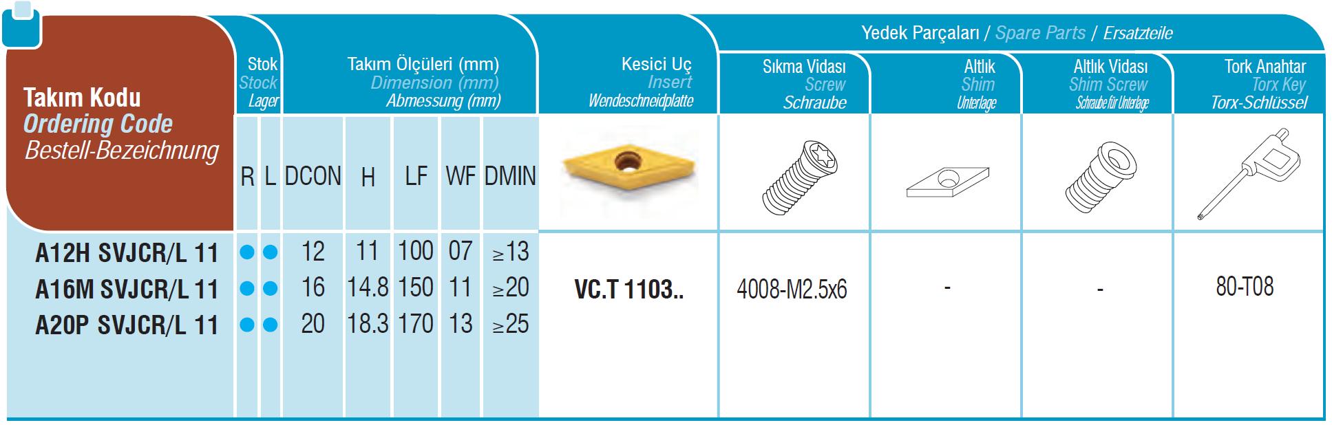 Bohrstangen SVJCR / SVJCL mit Innenkühlung