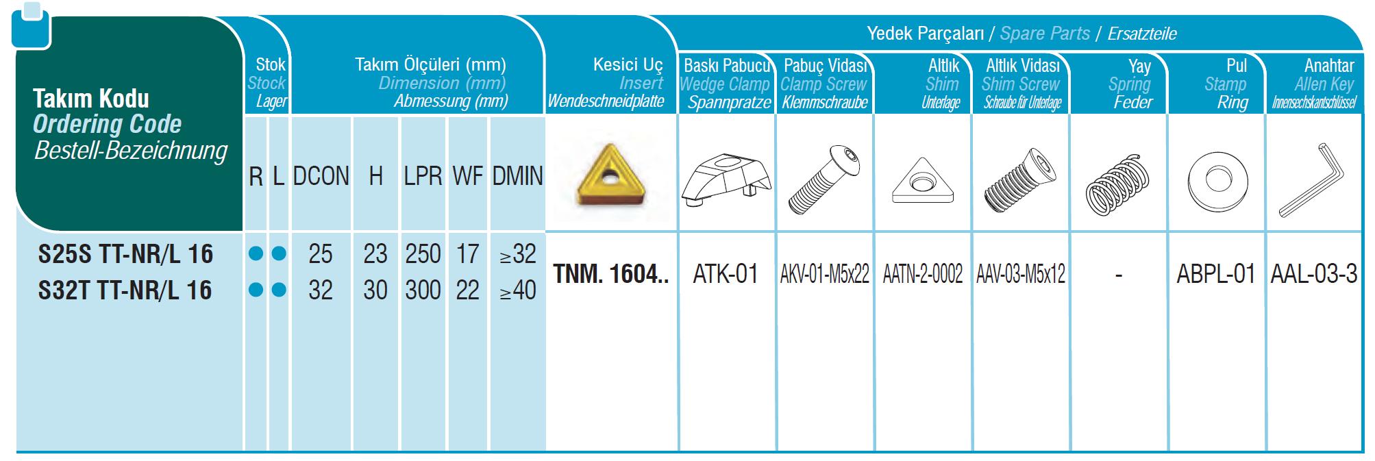 Bohrstangen TT-NR / TT-NL