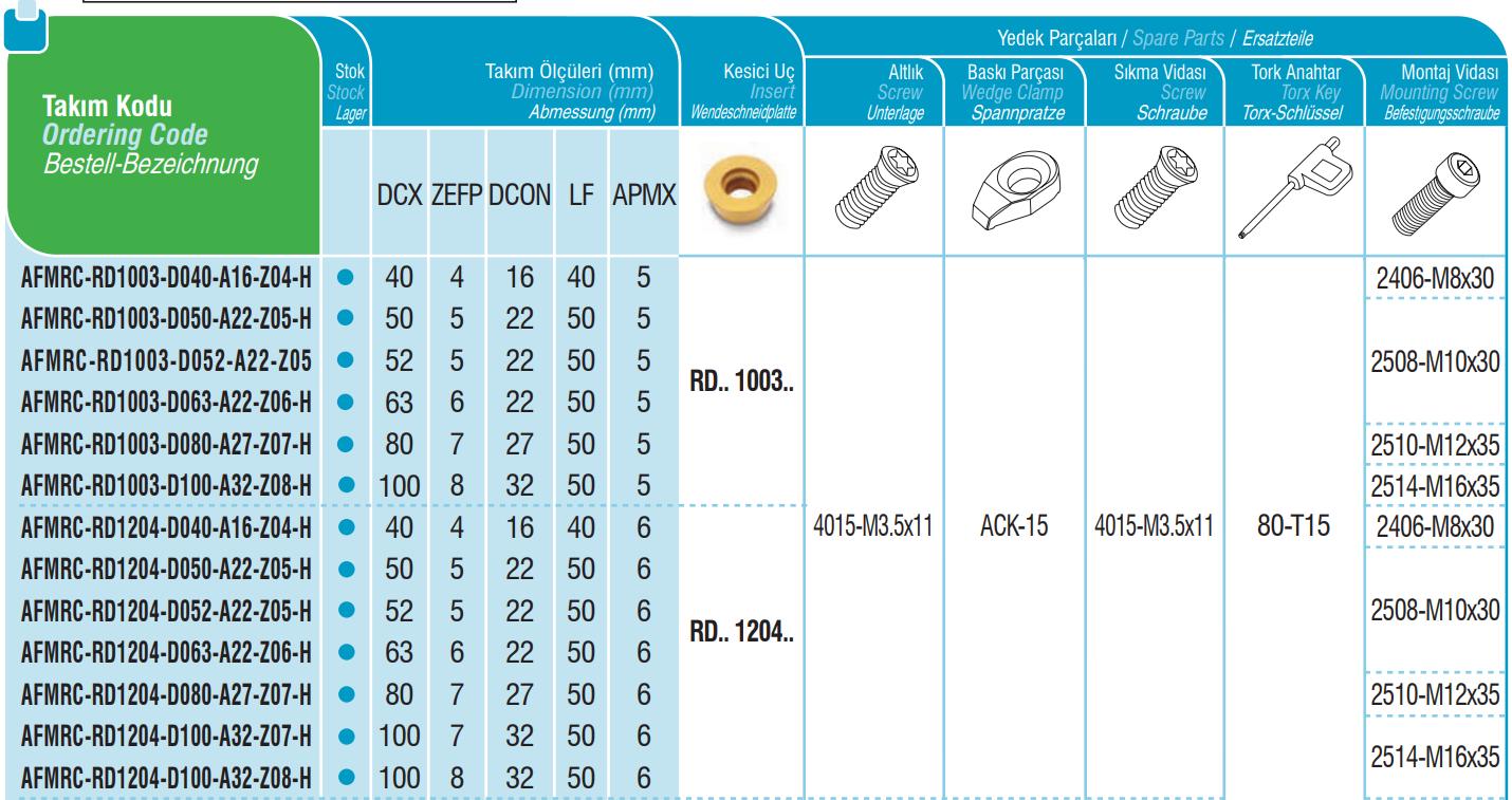 Messerkopf für runde Wendeplatten RDMT
