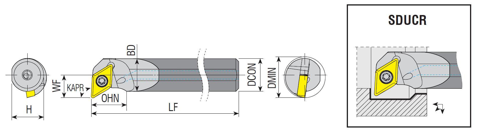 SET HM Bohrstangen mit Innenkühlung SDUCR / SDUCL