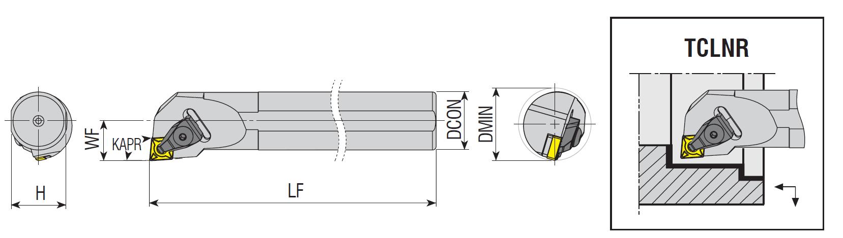 Bohrstangen TCLNR / TCLNL
