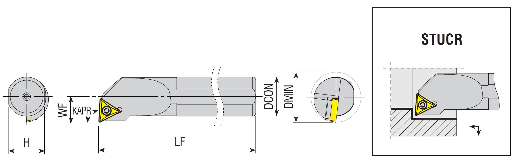 Bohrstangen STUCR / STUCL