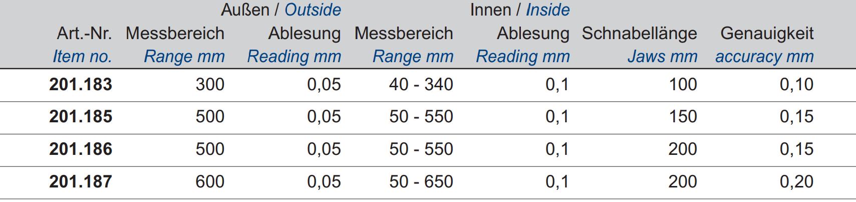 Bremstrommel-Messschieber