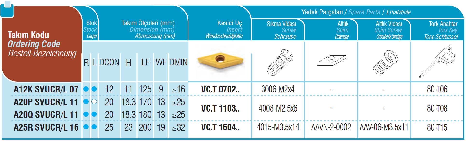 Bohrstangen SVUCR / SVUCL mit Innenkühlung