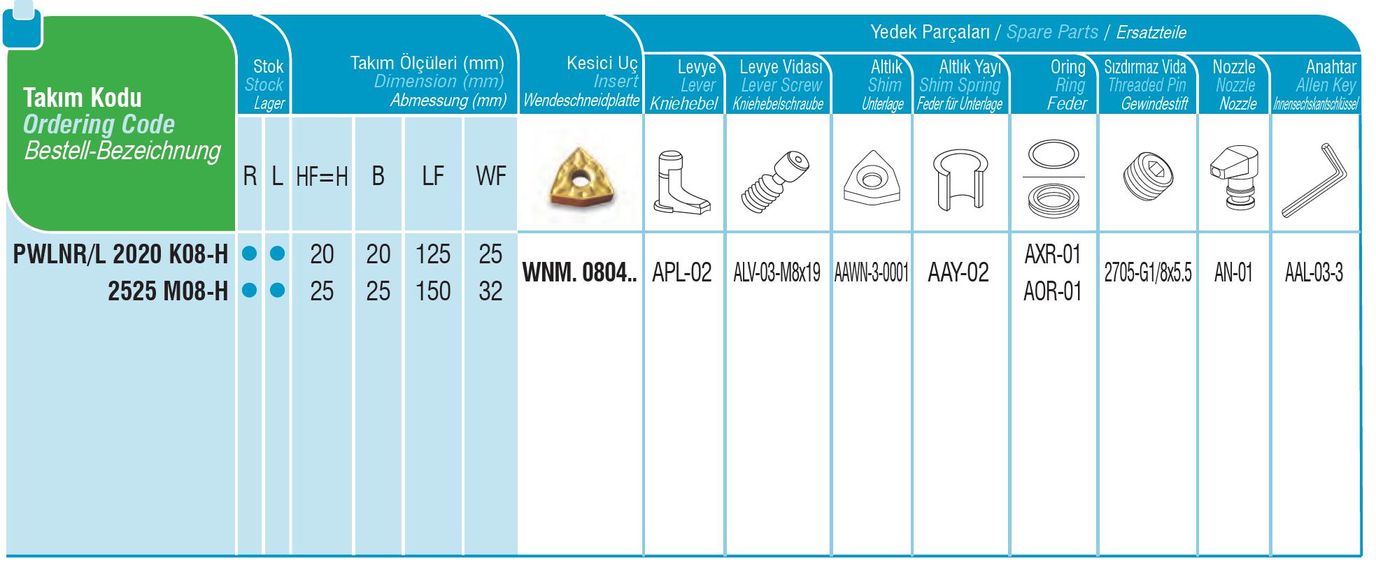 Drehhalter mit Innenkühlung PWLNR / PWLNL