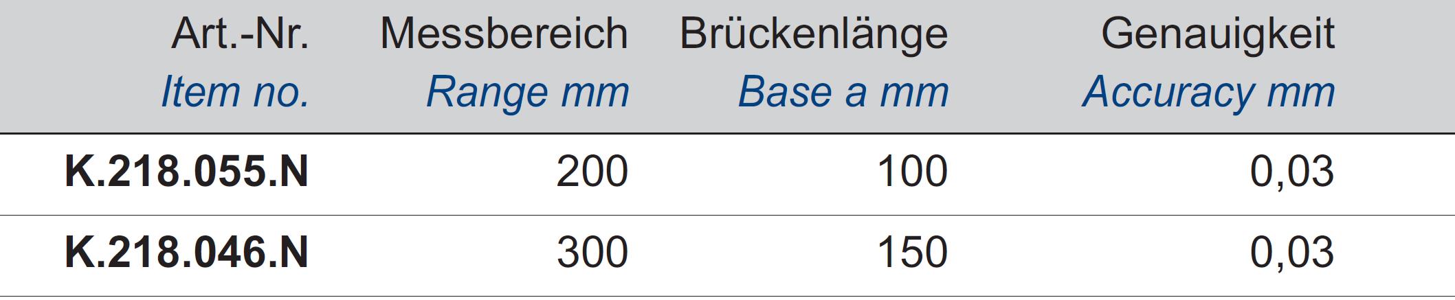 Digital-Tiefen-Messschieber DIN 862 - Mit Kalibrierzertifikat