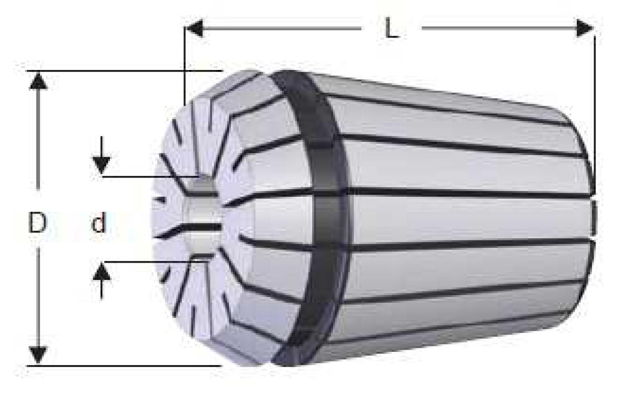 Spannzangen DIN 6499 - Typ ER
