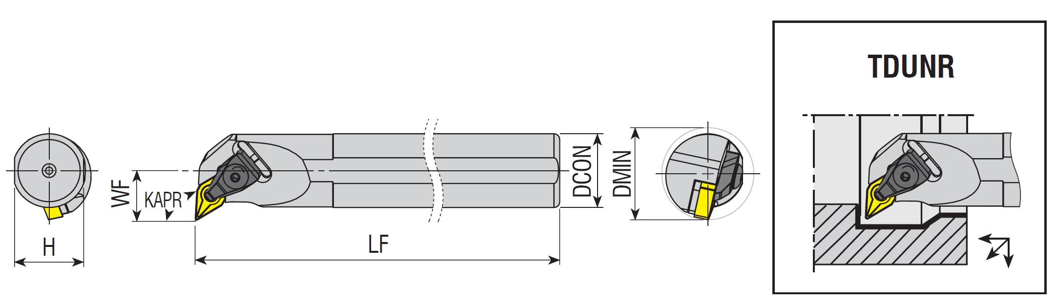 Bohrstangen TDUNR / TDUNL