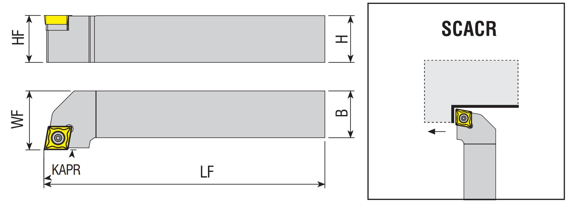 Drehhalter SCACR / SCACL