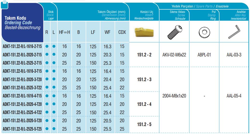Außen - Stechhalter ADKT-151.22