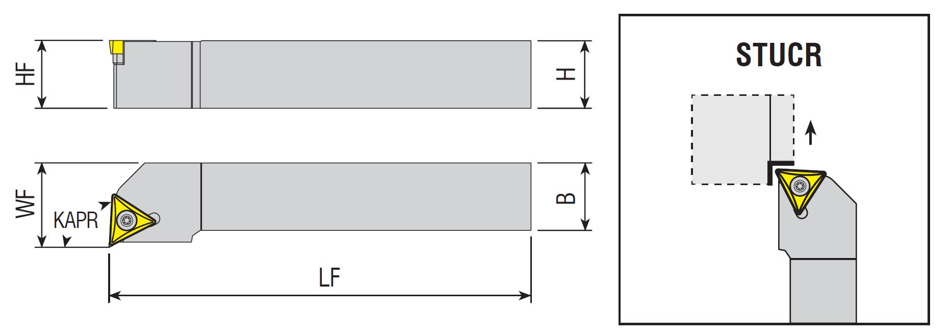 Drehhalter STUCR / STUCL