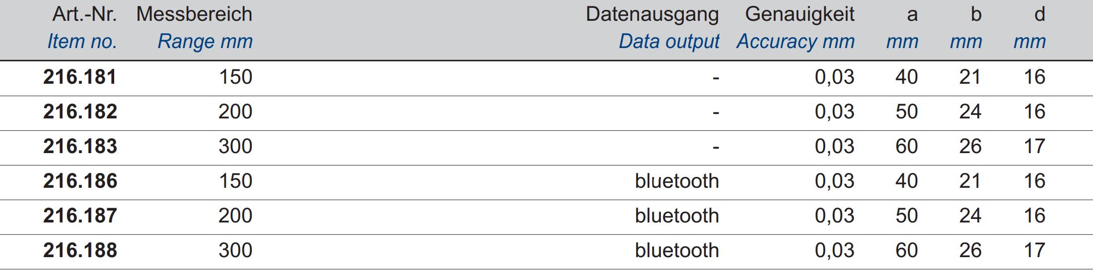 Digital-Taschen-Messschieber - IP67 - Bluetooth-Datensender (optional)