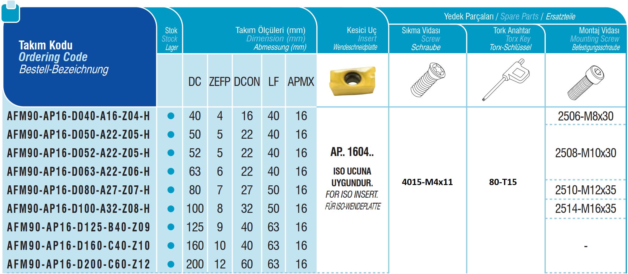 Eckmesserkopf 90° für APKT 16..