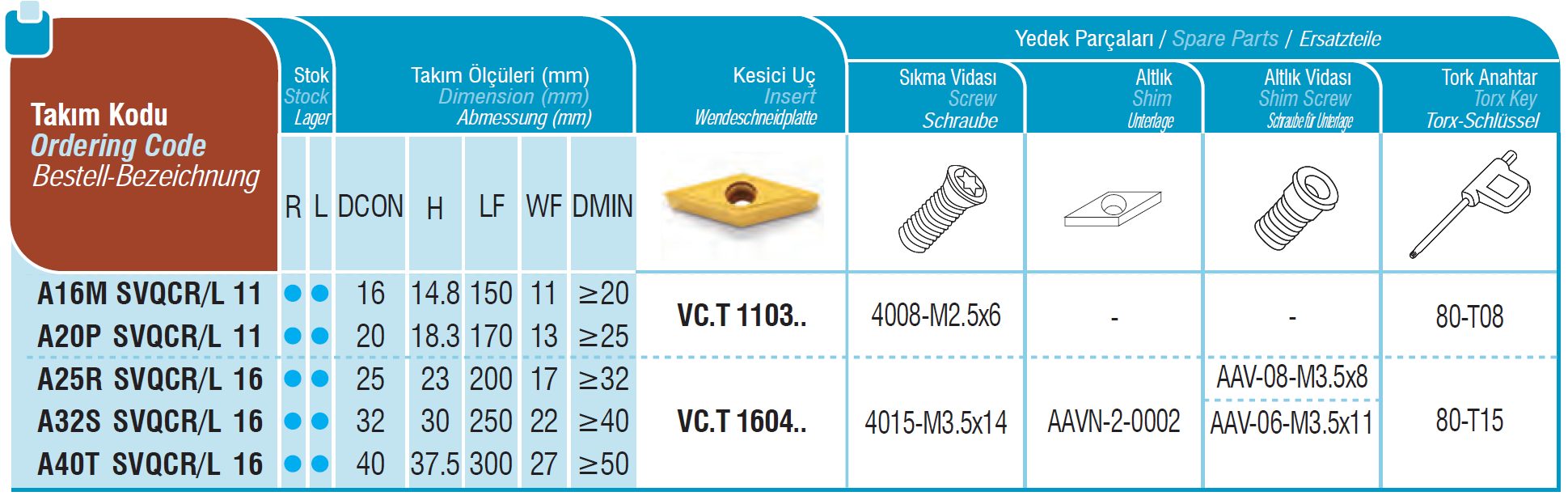 Bohrstangen SVQCR / SVQCL mit Innenkühlung