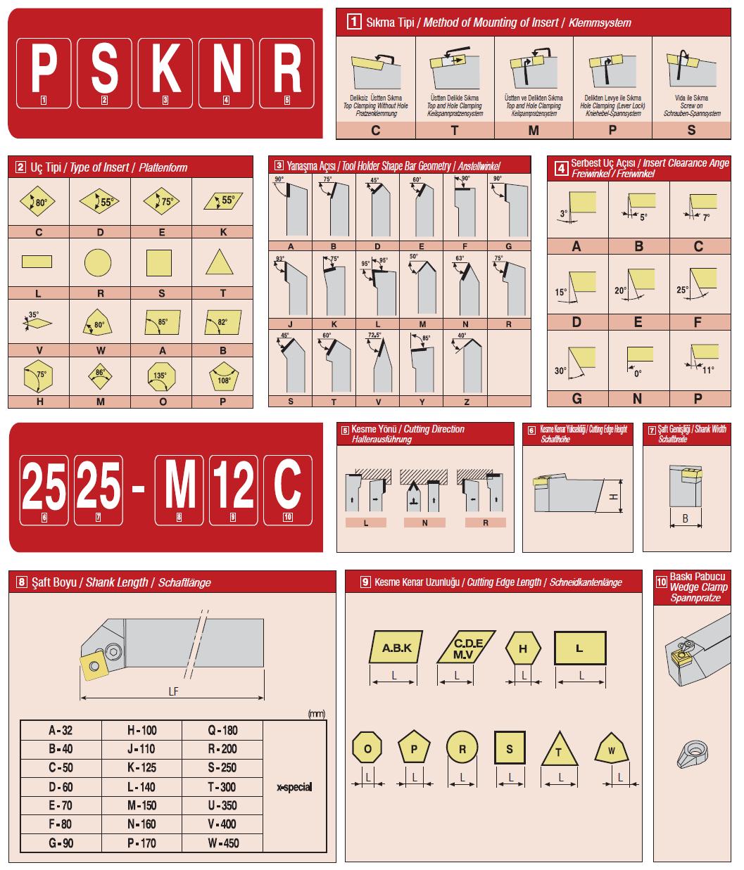 Drehhalter PCBNR / PCBNL