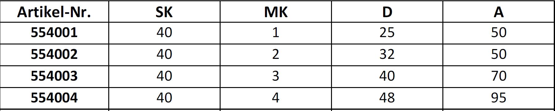 SK40 - Zwischenhülsen für Morsekegel - DIN 69871 AD