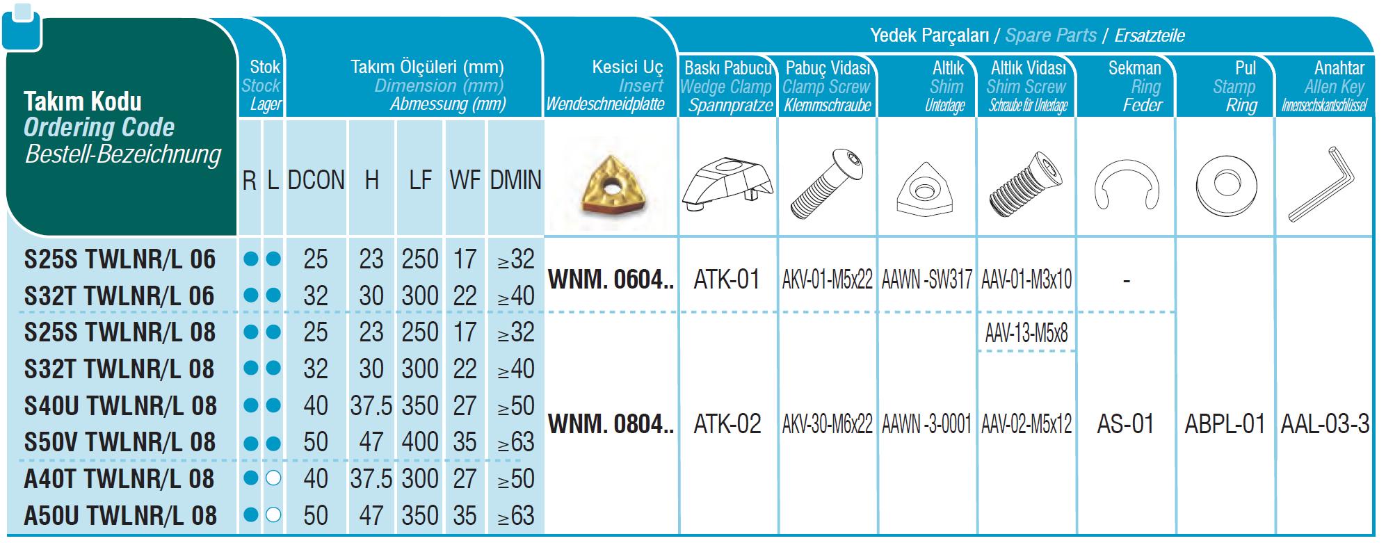 Bohrstangen TWLNR / TWLNL