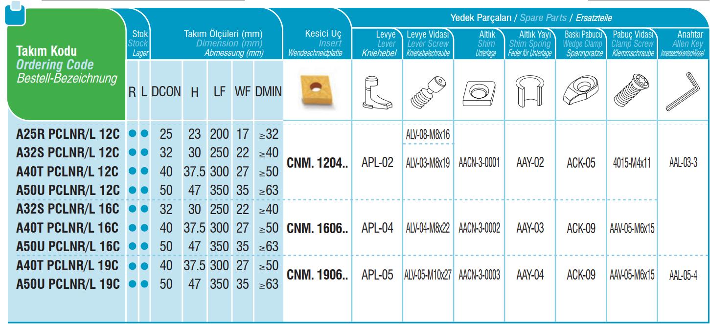 Bohrstangen PCLNR / PCLNL mit Innenkühlung