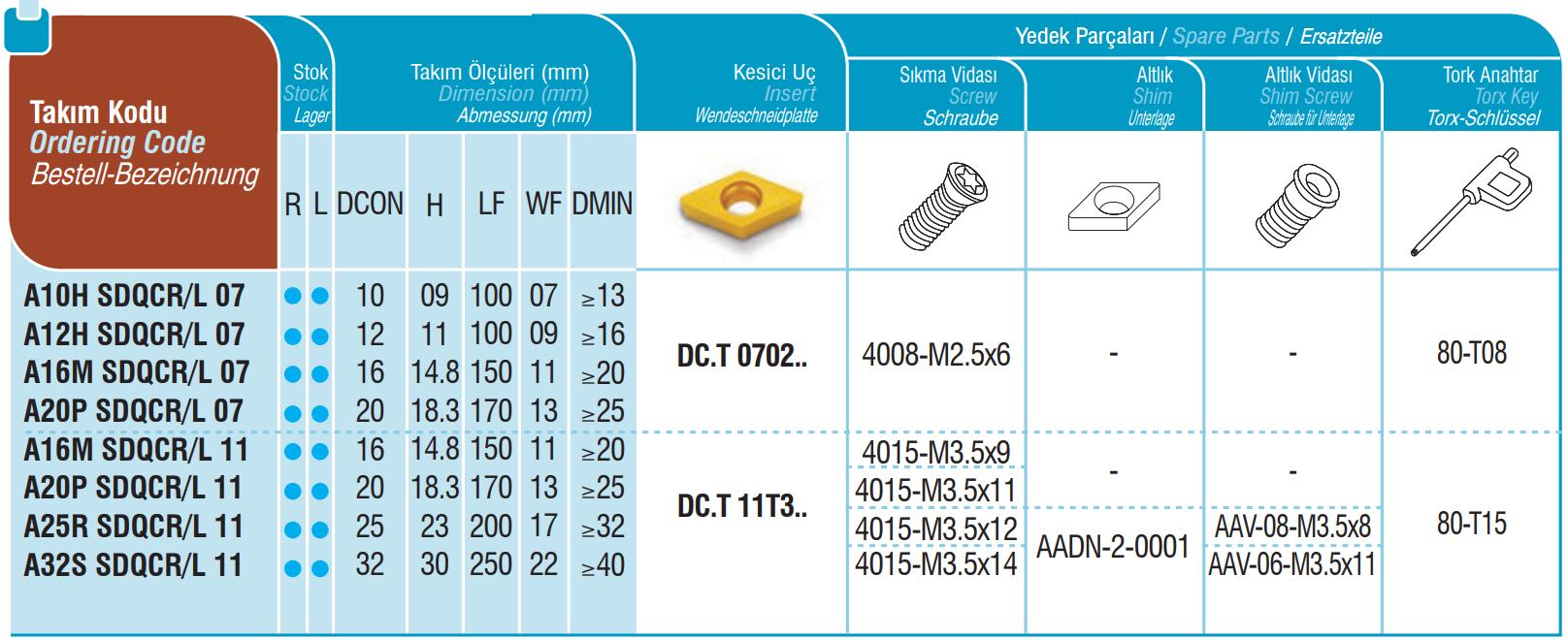 Bohrstangen SDQCR / SDQCL mit Innenkühlung