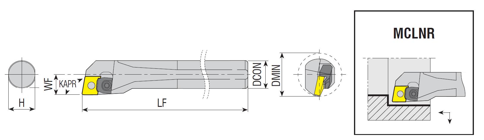 Bohrstangen MCLNR / MCLNL