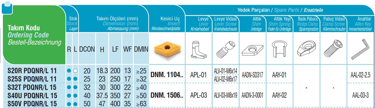 Bohrstangen PDQNR / PDQNL