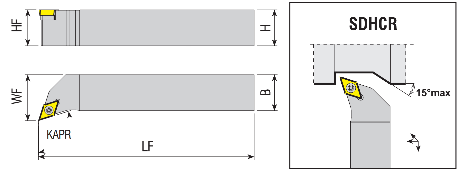 Drehhalter SDHCR / SDHCL