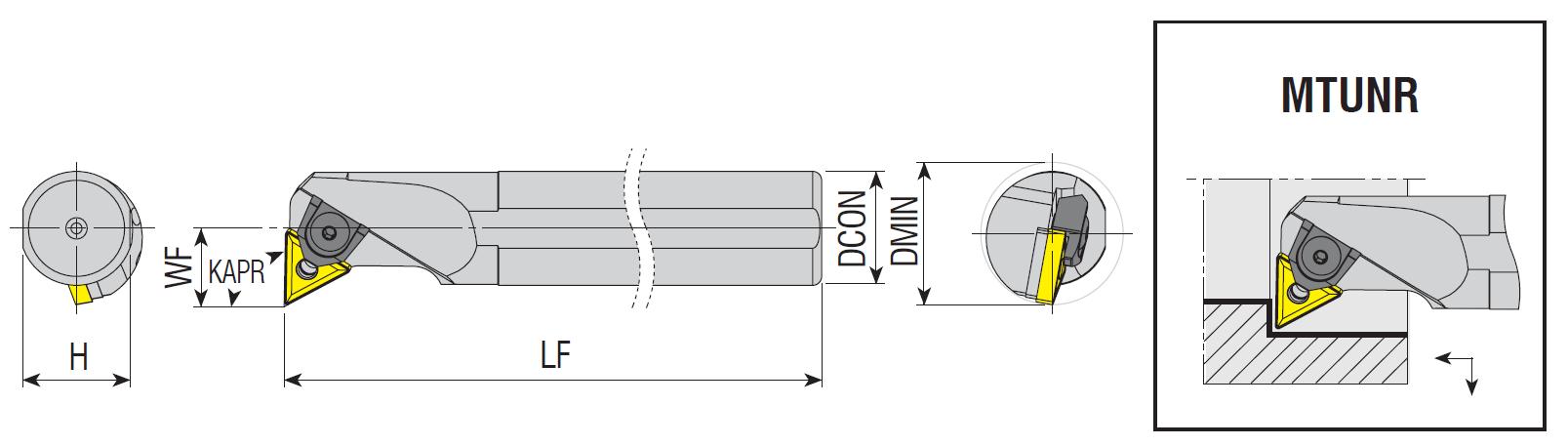 Bohrstangen MTUNR / MTUNL