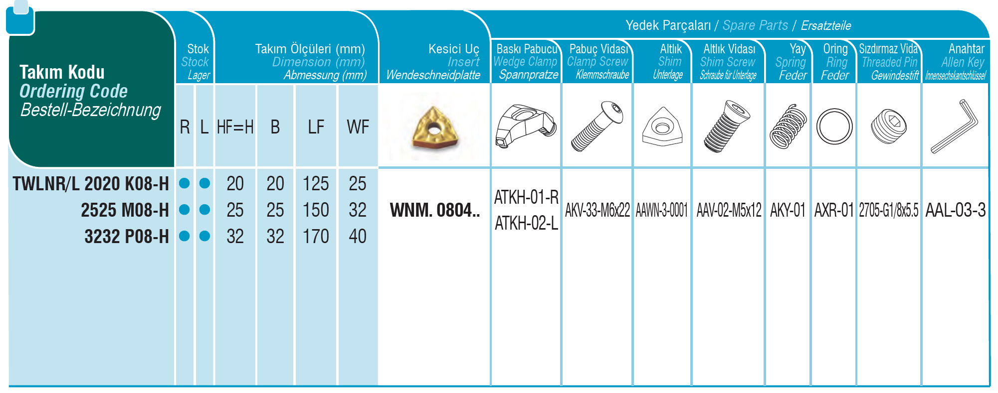 Drehhalter mit Innenkühlung TWLNR / TWLNL