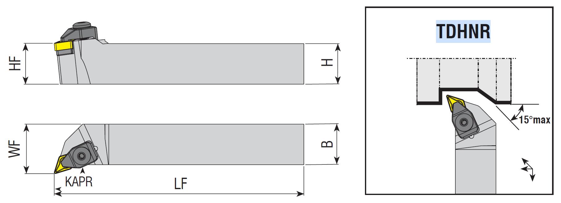 Drehhalter TDHNR / TDHNL