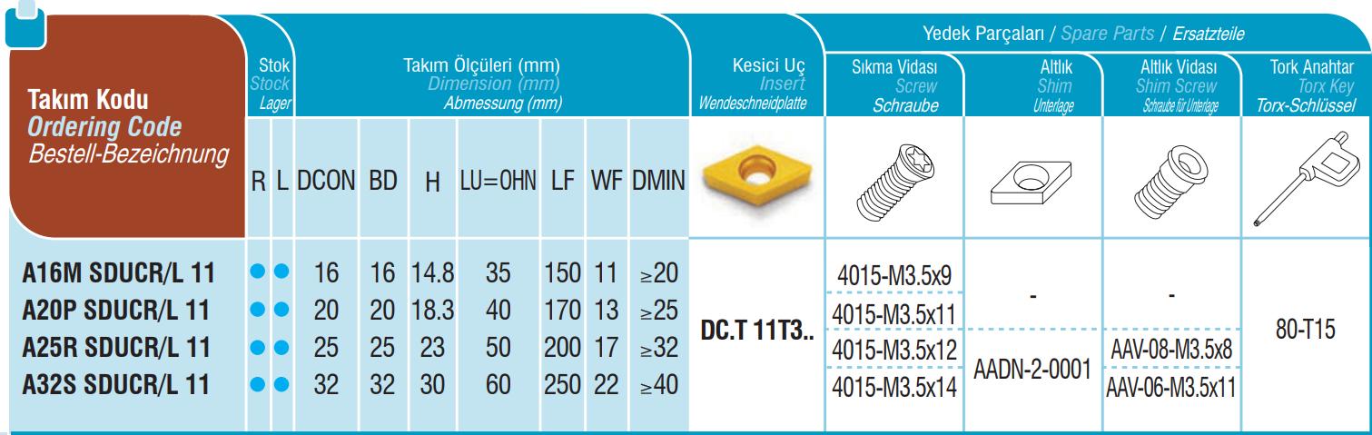 Bohrstangen A16M SDUCL 11