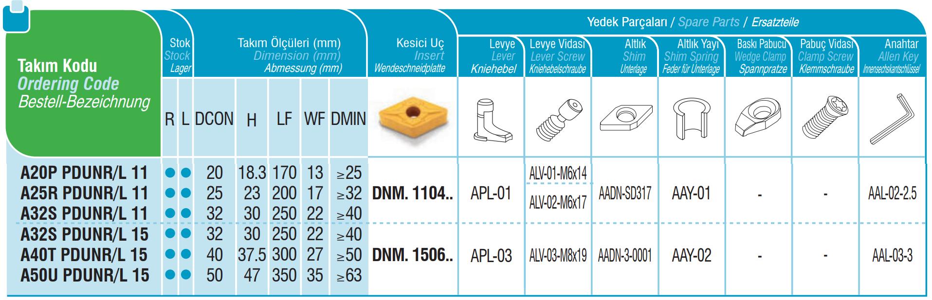 Bohrstangen PDUNR / PDUNL mit Innenkühlung