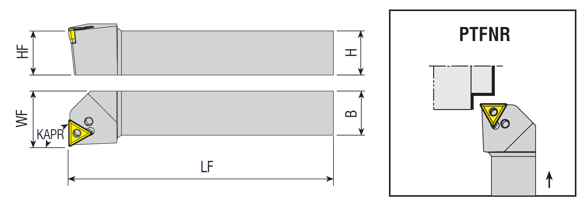 Drehhalter PTFNR / PTFNL