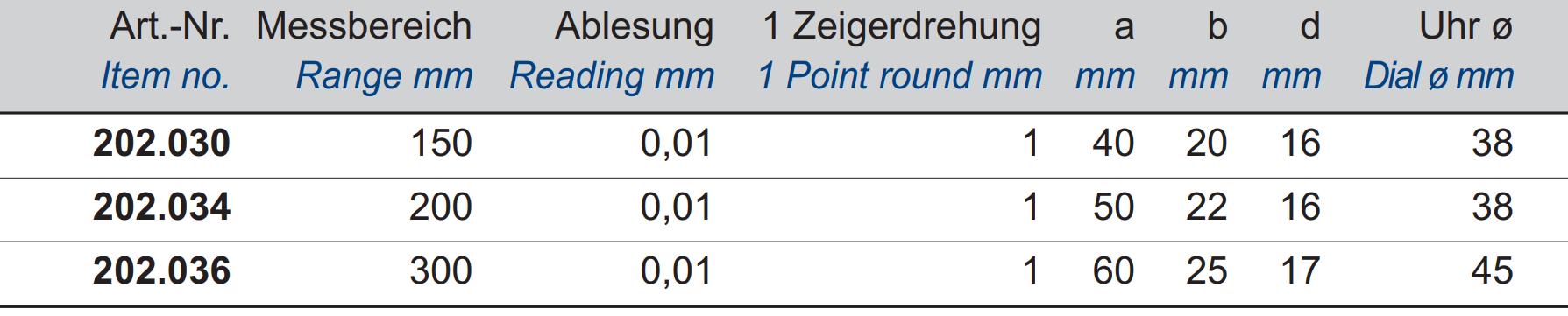 Uhren-Messschieber DIN 862 - Ablesung 0,01 mm
