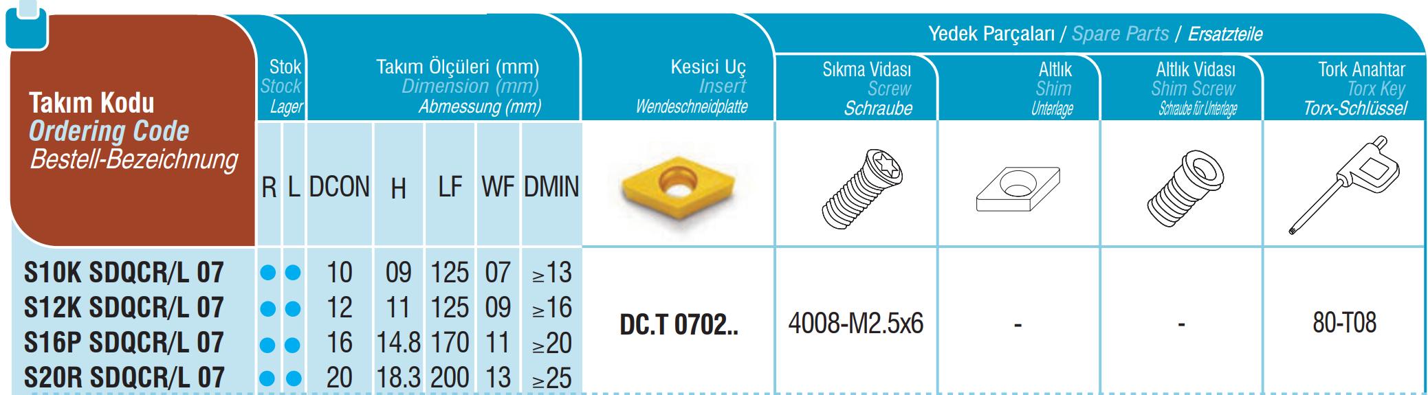 Bohrstangen SDQCR / SDQCL