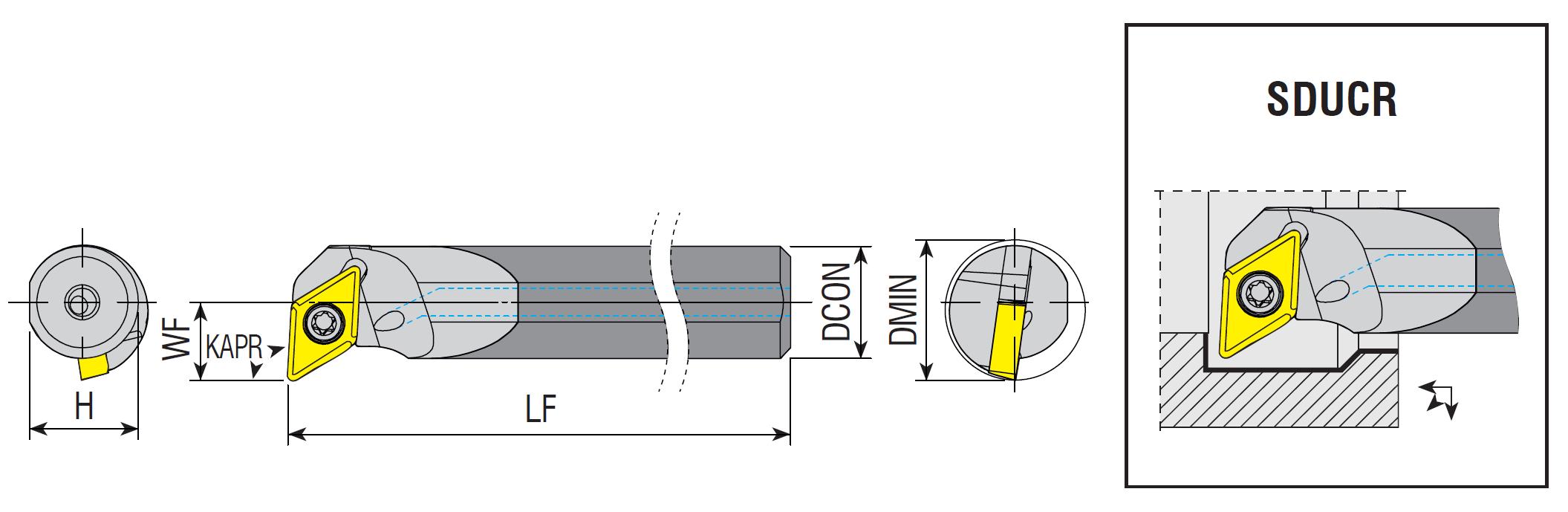 HM Bohrstangen mit Innenkühlung SDUCR / SDUCL
