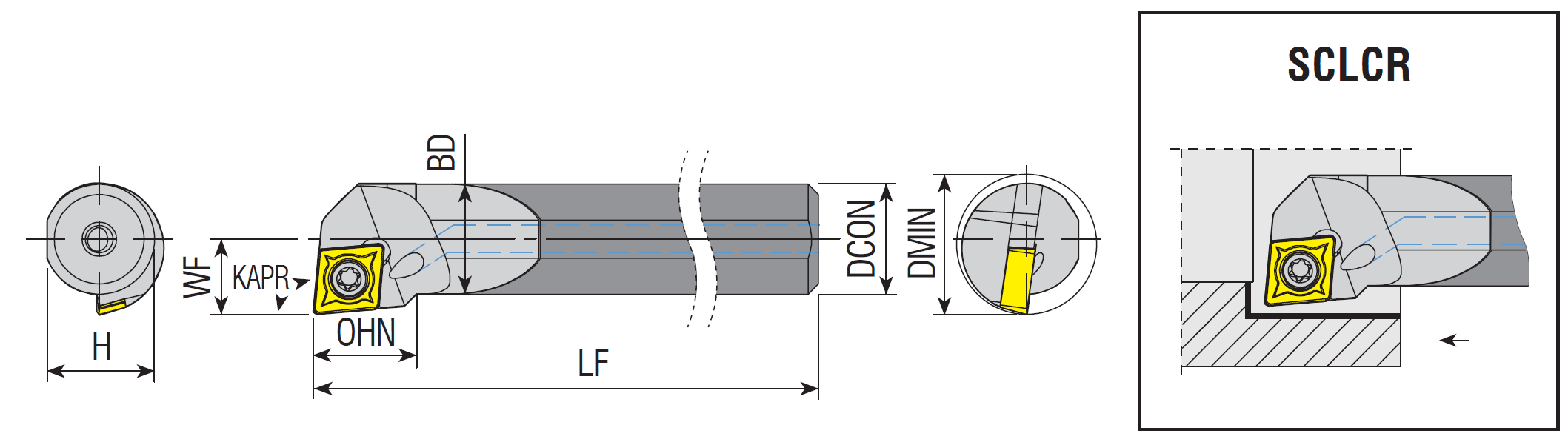 SET HM Bohrstangen mit Innenkühlung SCLCR / SCLCL